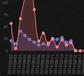 Screen Shot 2014-09-30 at 3.02.37 PM