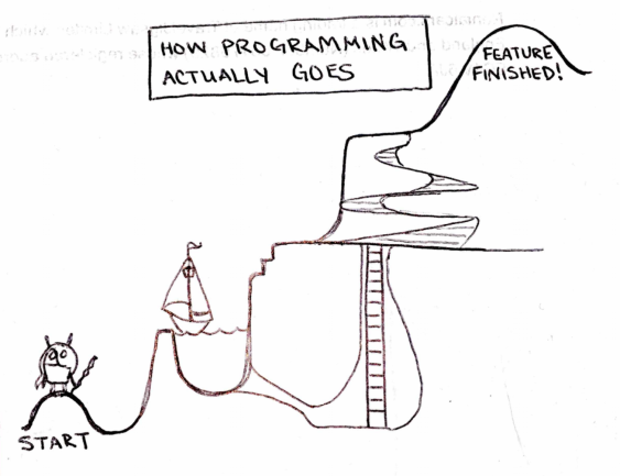 how programming goes